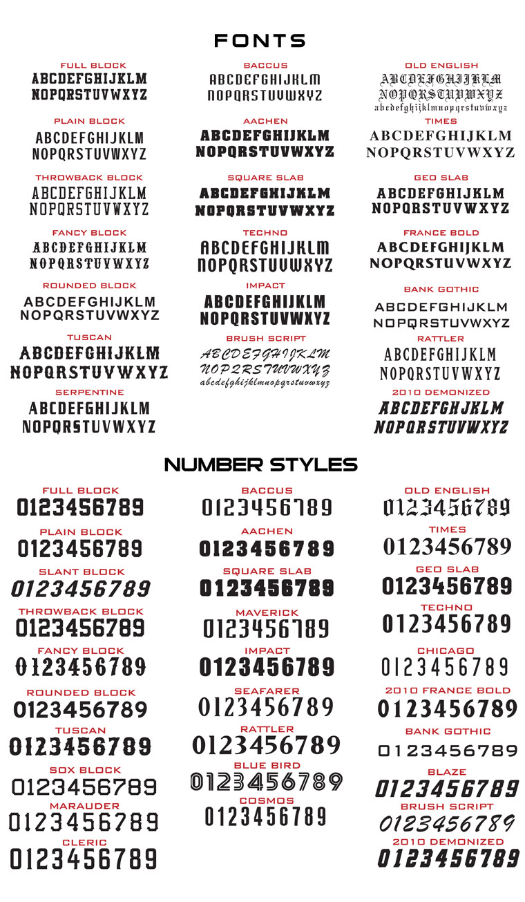 Jersey Number Font Styles Submited Images Pic 2 Fly PictureNumber Font Styles