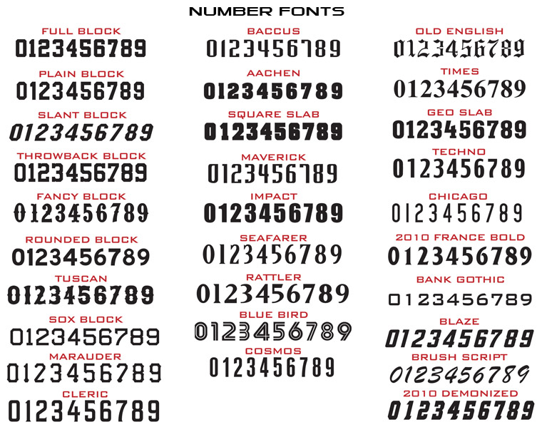 Pin Jersey Number Font Styles On Pinterest